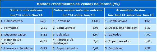 Graf Conjuntural Jun 02